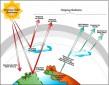 straling_radiation