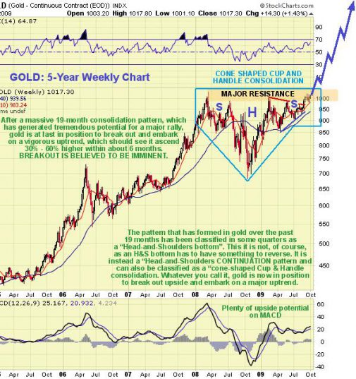Gold_Graph_Goldseiten