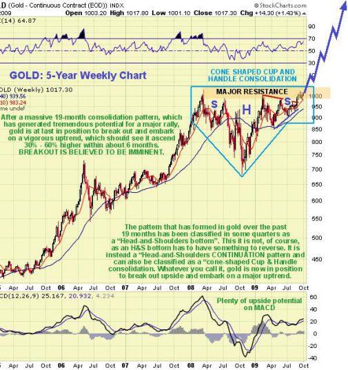 Gold_Graph_Goldseiten