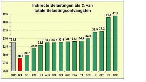 Vlaanderen_PV2