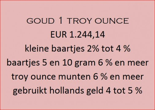troy ounce goud