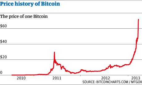 Bitcoin-006