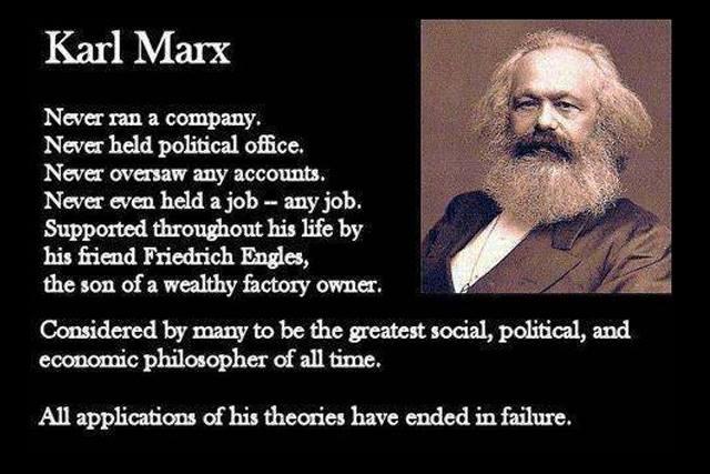 Marx Karl
