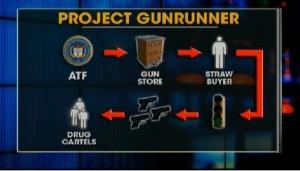 Project-Gunrunner-Benghazi