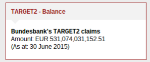 target 2 duitsland