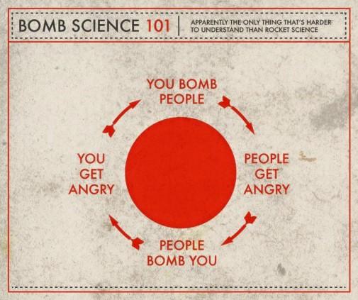 sience_of_bombing