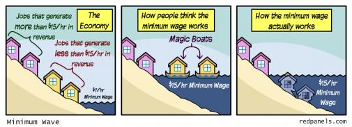 minimum_wage_loon