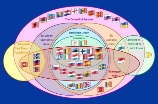 Ven-diagram-eu