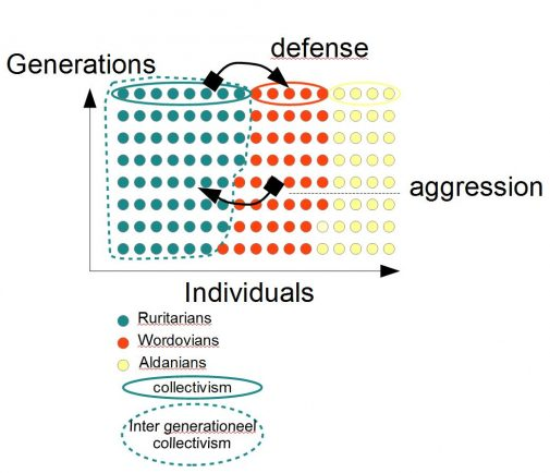 intergenerational_collectivism