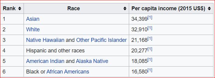 Zwart racisme